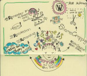 matt-mullenweg-blogging-social-media_-where-do-we-go-from-here